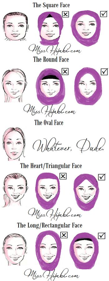 Chose the right hijab for your face shape
